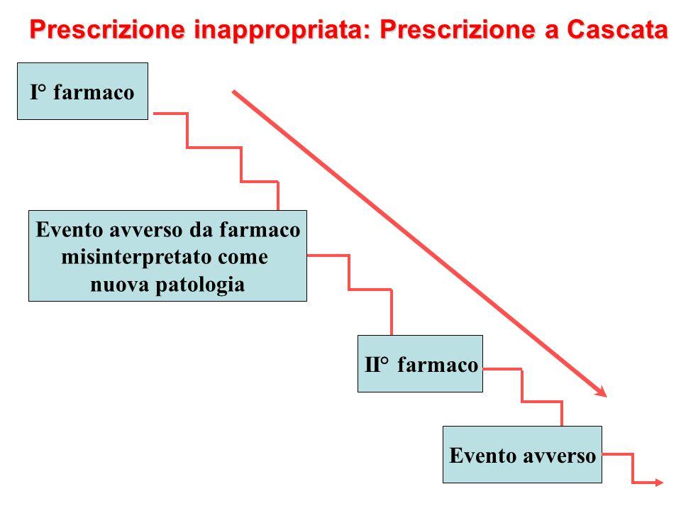 Prescrizione inappropriata: Prescrizione a Cascata