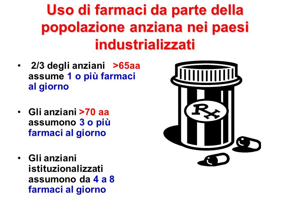 Uso di farmaci da parte della popolazione anziana nei paesi industrializzati