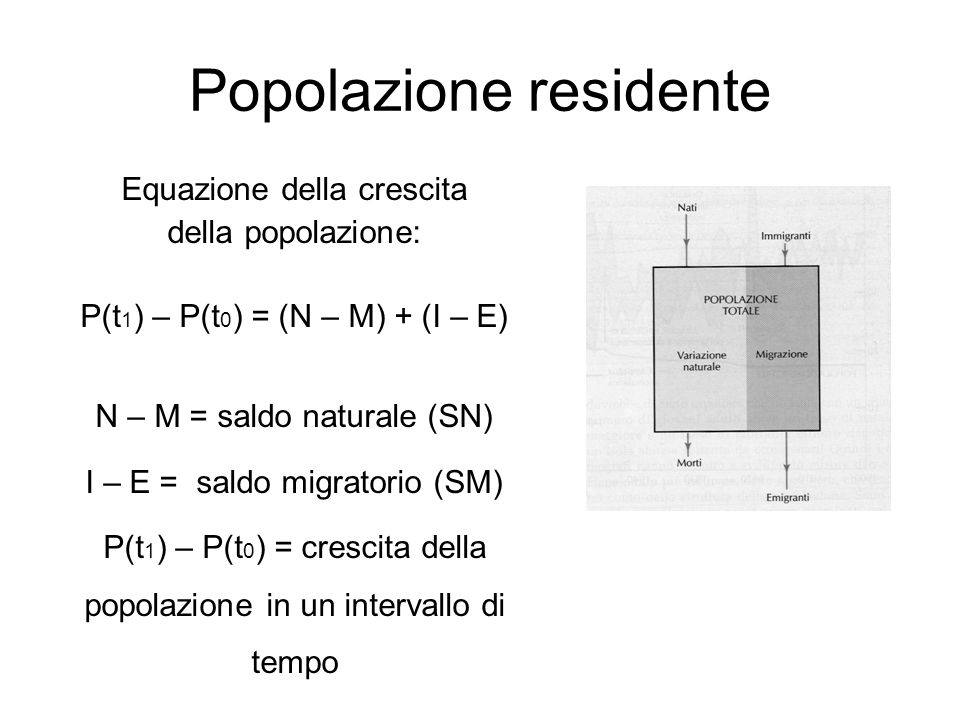 Popolazione residente