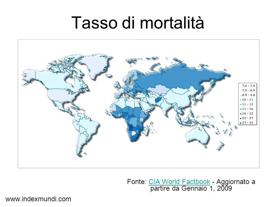 Fonte: CIA World Factbook - Aggiornato a partire da Gennaio 1, 2009