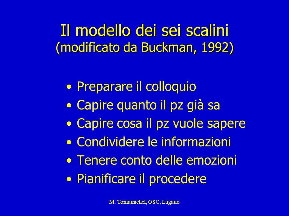 Il modello dei sei scalini (modificato da Buckman, 1992)