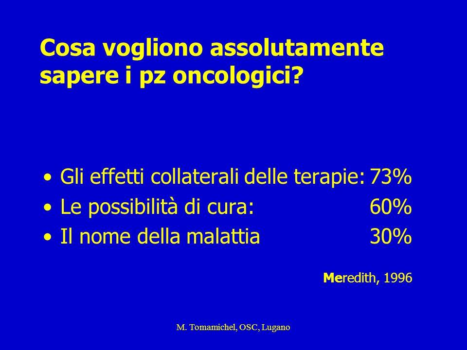 Cosa vogliono assolutamente sapere i pz oncologici