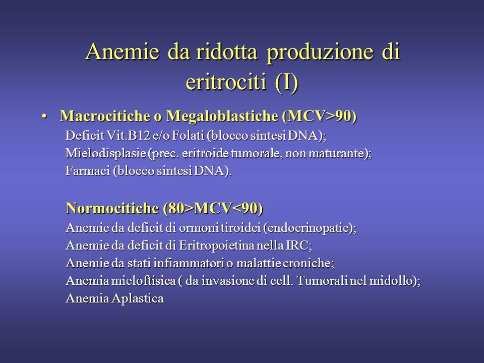 Anemie da ridotta produzione di eritrociti (I)