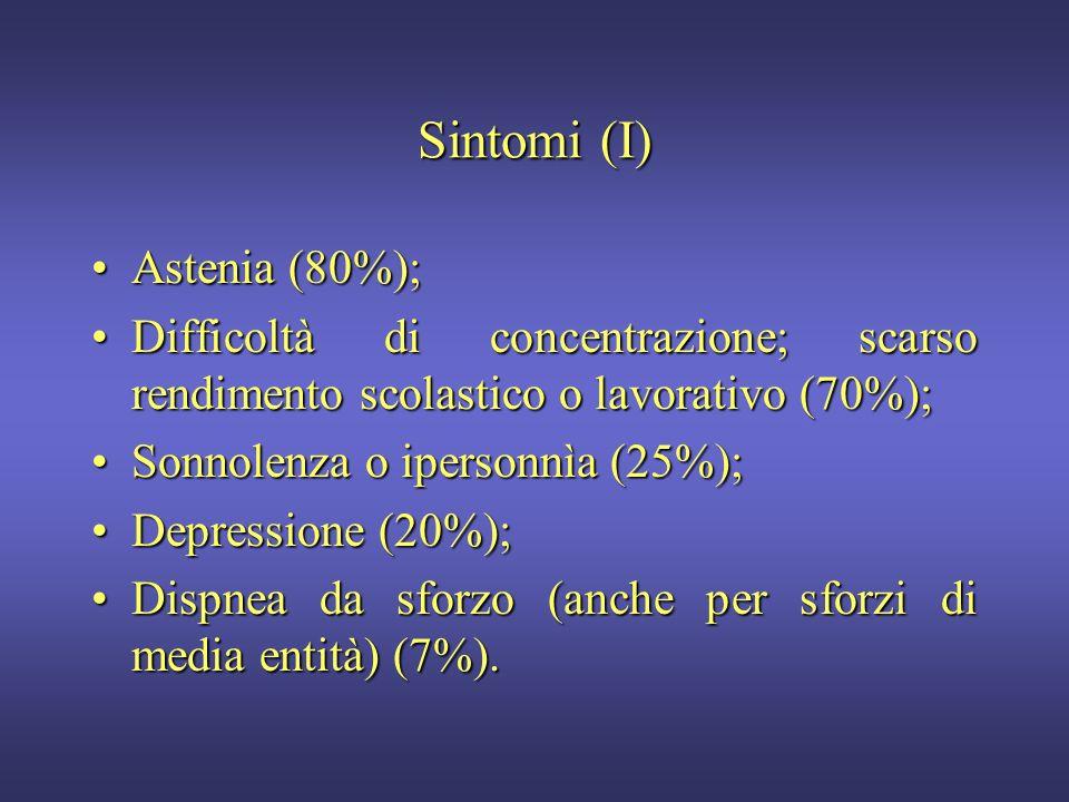 Sintomi (I) Astenia (80%);