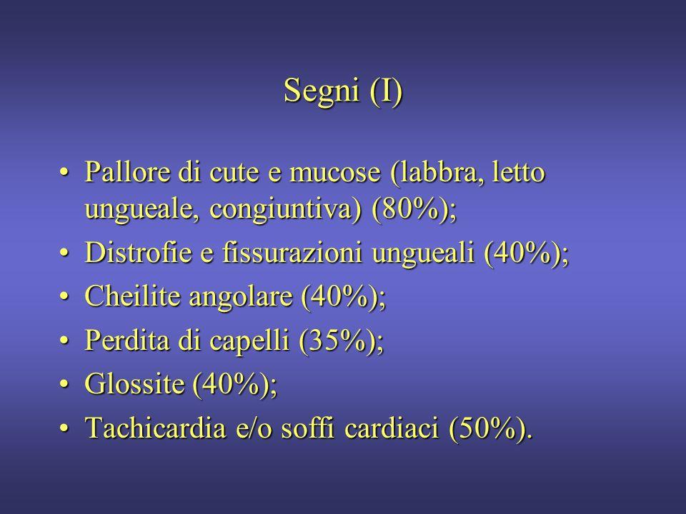 Segni (I) Pallore di cute e mucose (labbra, letto ungueale, congiuntiva) (80%); Distrofie e fissurazioni ungueali (40%);