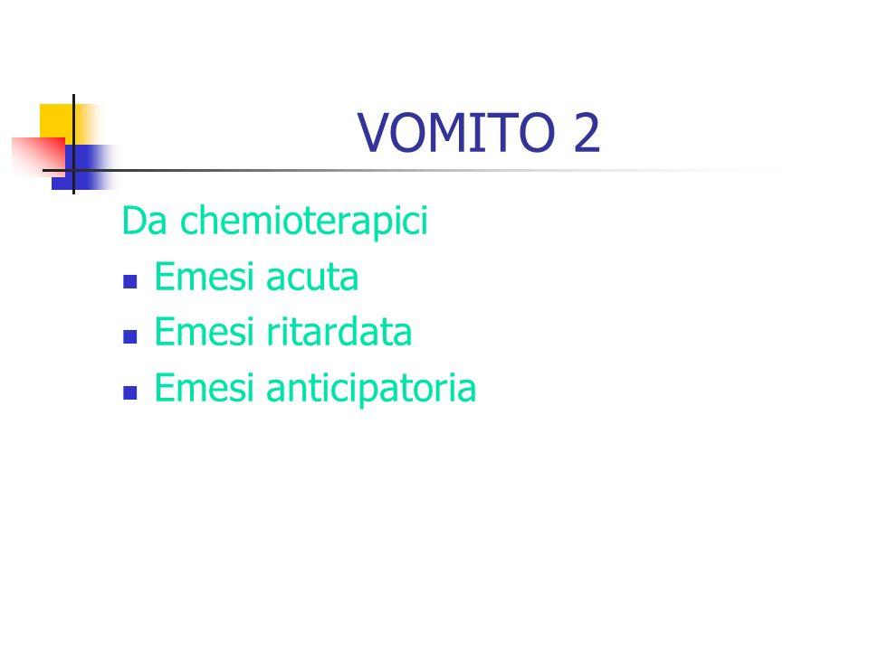 VOMITO 2 Da chemioterapici Emesi acuta Emesi ritardata