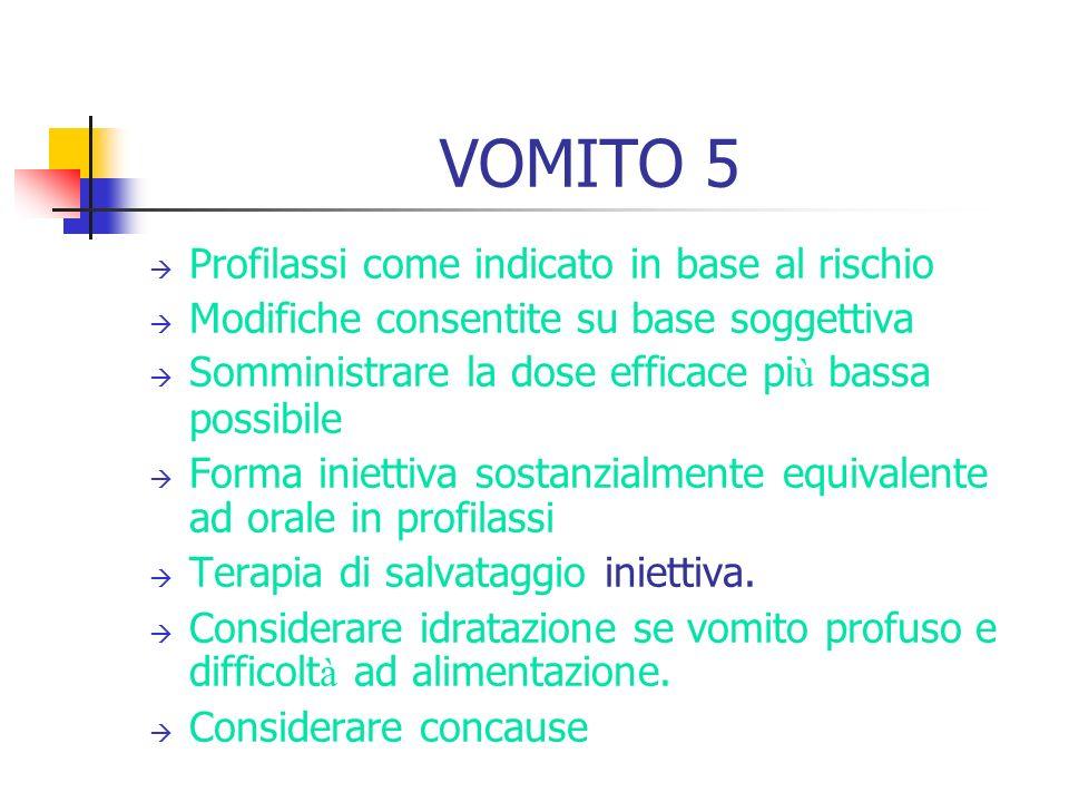VOMITO 5 Profilassi come indicato in base al rischio