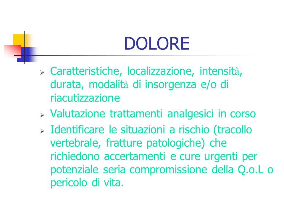 DOLORECaratteristiche, localizzazione, intensità, durata, modalità di insorgenza e/o di riacutizzazione.
