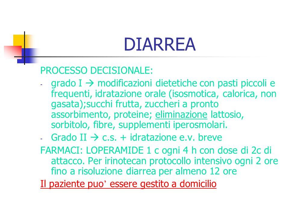 DIARREA PROCESSO DECISIONALE: