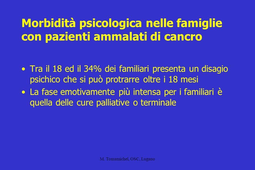 Morbidità psicologica nelle famiglie con pazienti ammalati di cancro