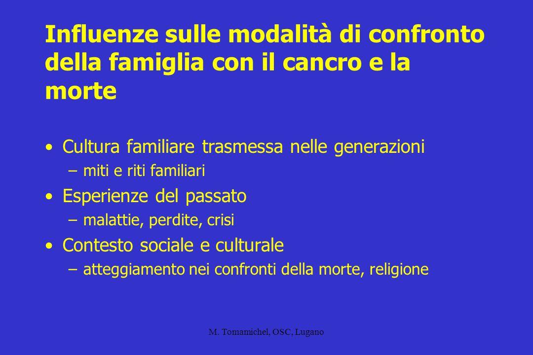 M. Tomamichel, OSC, Lugano