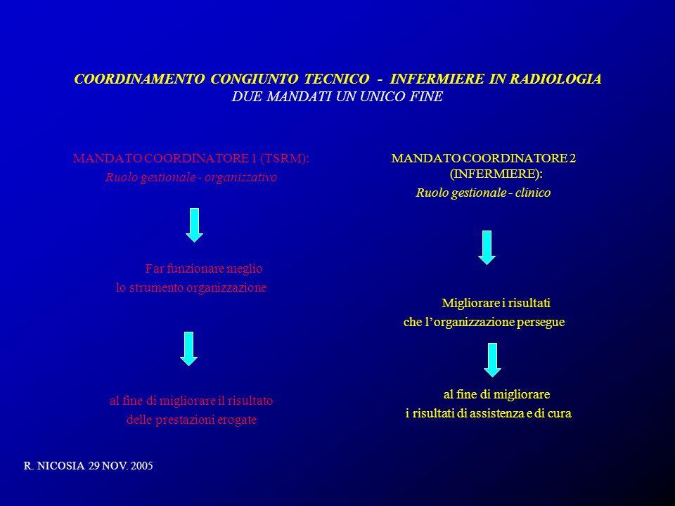 COORDINAMENTO CONGIUNTO TECNICO - INFERMIERE IN RADIOLOGIA DUE MANDATI UN UNICO FINE