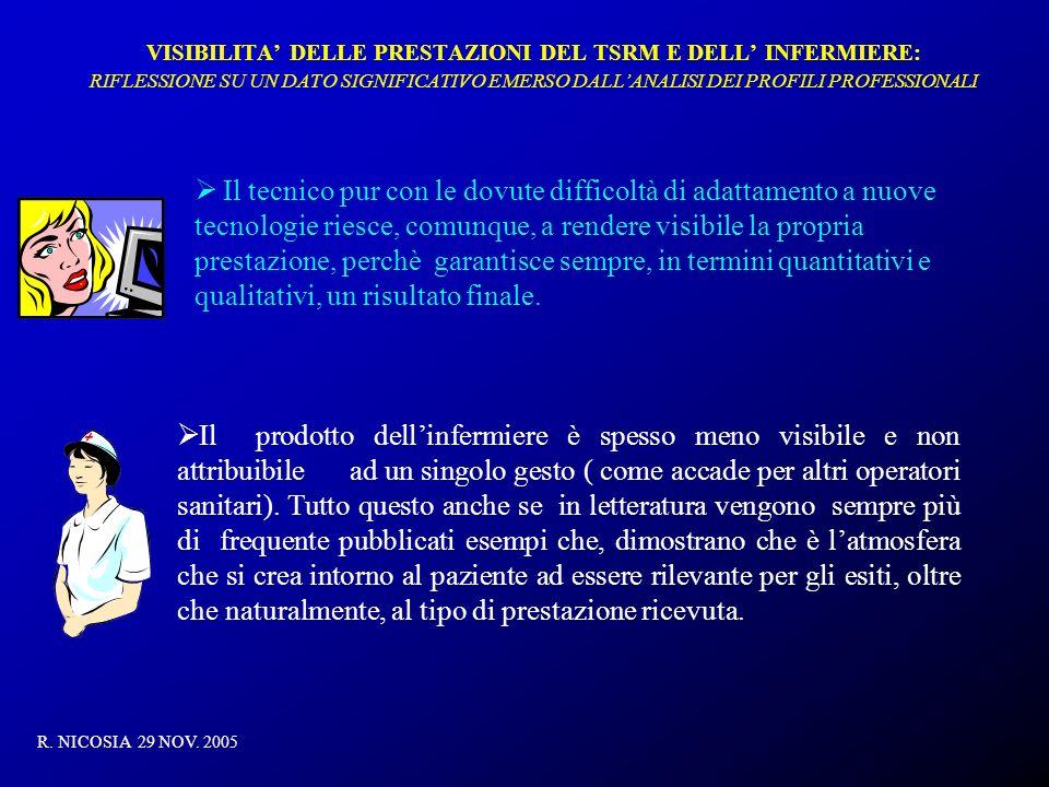 VISIBILITA' DELLE PRESTAZIONI DEL TSRM E DELL' INFERMIERE: RIFLESSIONE SU UN DATO SIGNIFICATIVO EMERSO DALL'ANALISI DEI PROFILI PROFESSIONALI