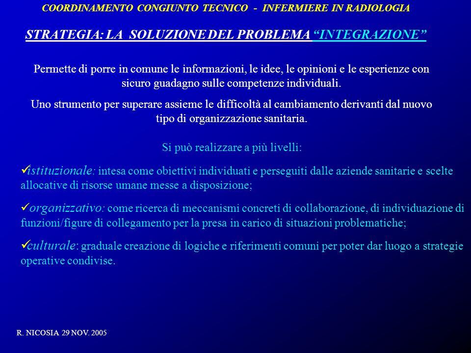 COORDINAMENTO CONGIUNTO TECNICO - INFERMIERE IN RADIOLOGIA STRATEGIA: LA SOLUZIONE DEL PROBLEMA INTEGRAZIONE