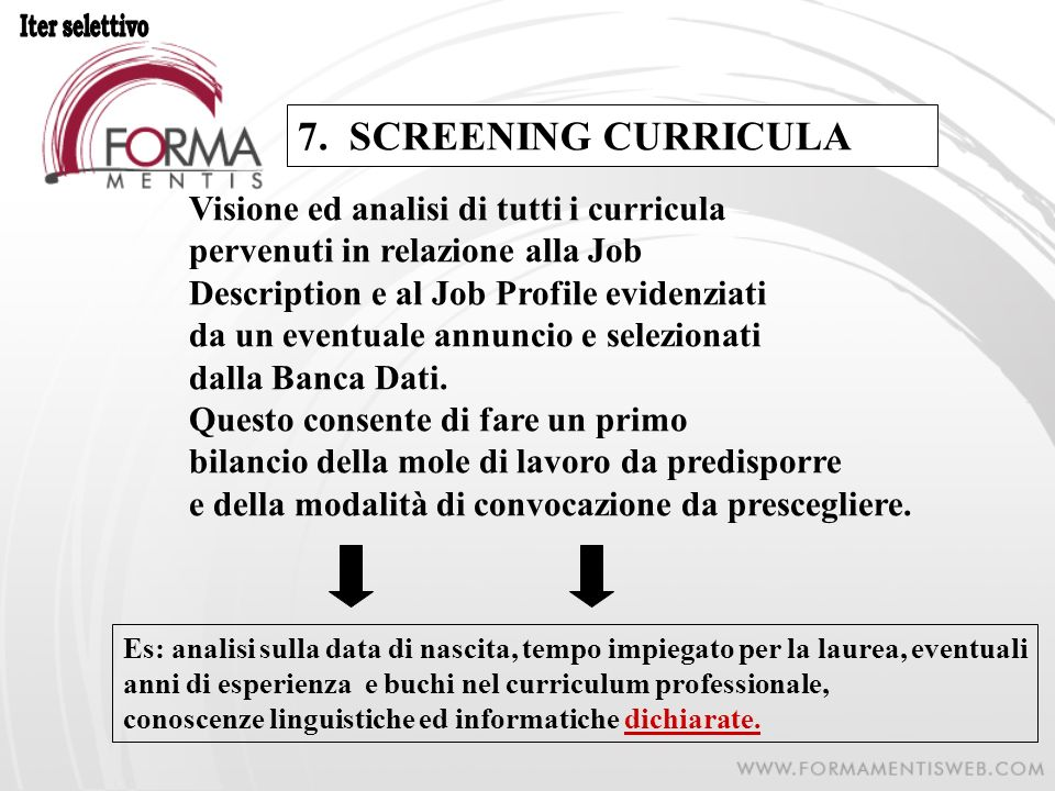 7. SCREENING CURRICULA Visione ed analisi di tutti i curricula
