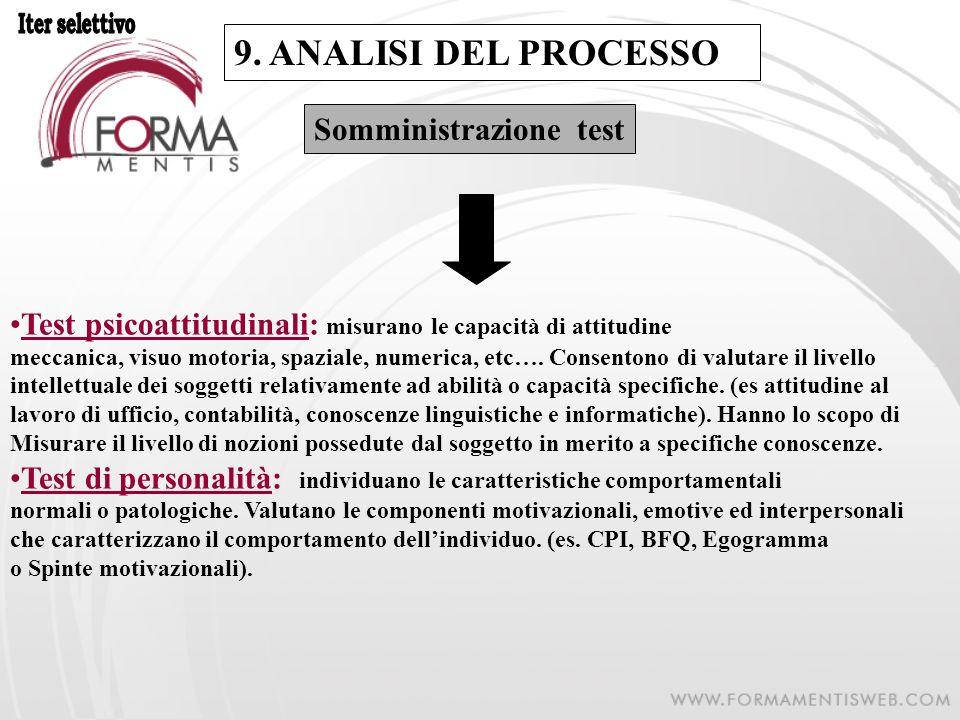 9. ANALISI DEL PROCESSO Somministrazione test