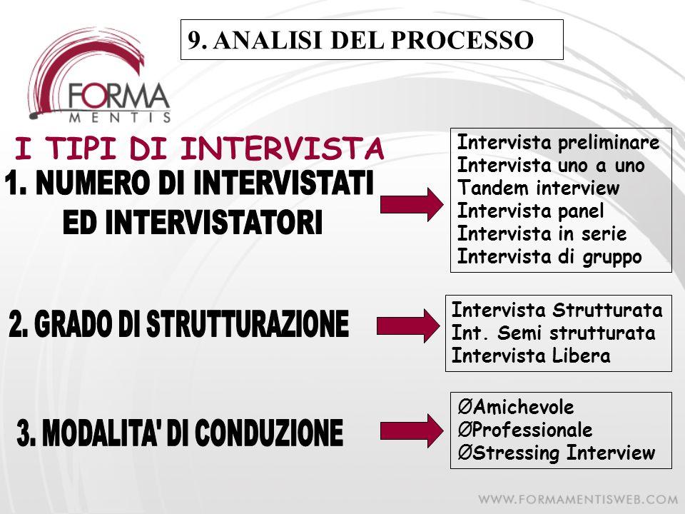 I TIPI DI INTERVISTA 9. ANALISI DEL PROCESSO 1. NUMERO DI INTERVISTATI