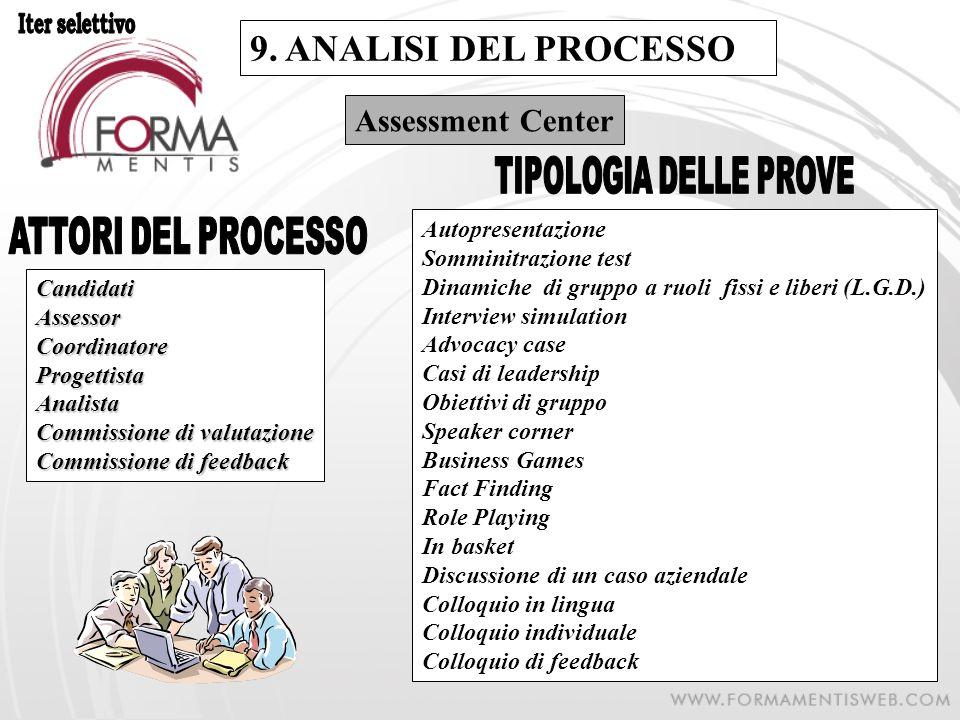 9. ANALISI DEL PROCESSO Assessment Center TIPOLOGIA DELLE PROVE