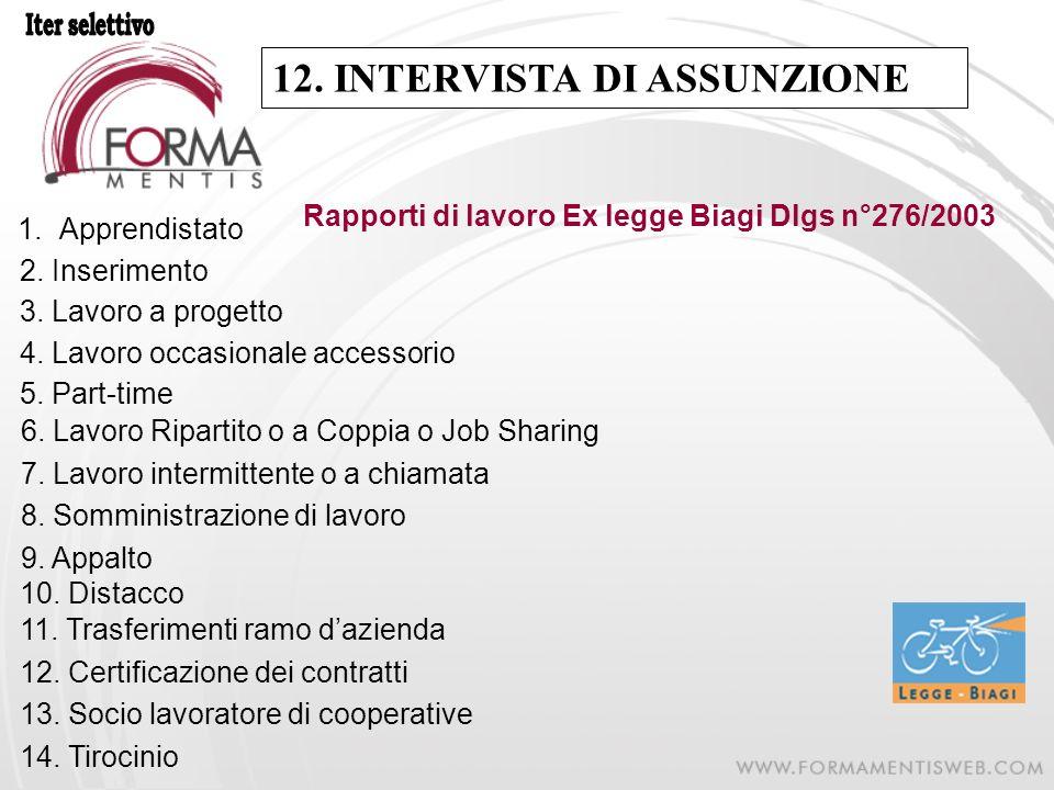 12. INTERVISTA DI ASSUNZIONE