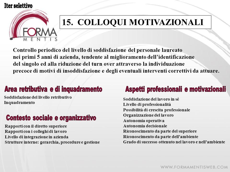 15. COLLOQUI MOTIVAZIONALI