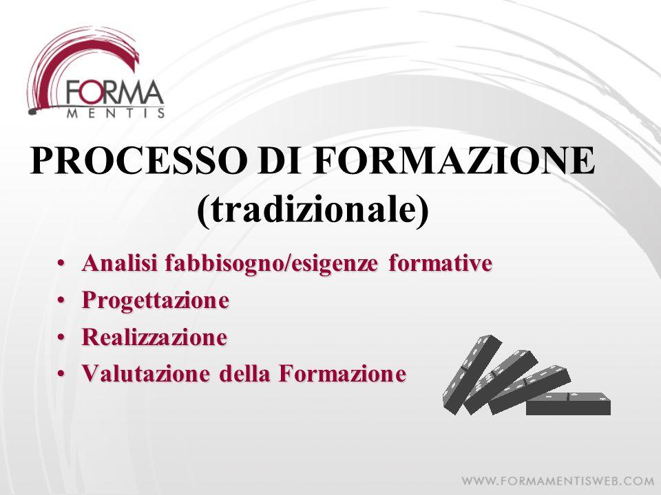 PROCESSO DI FORMAZIONE (tradizionale)