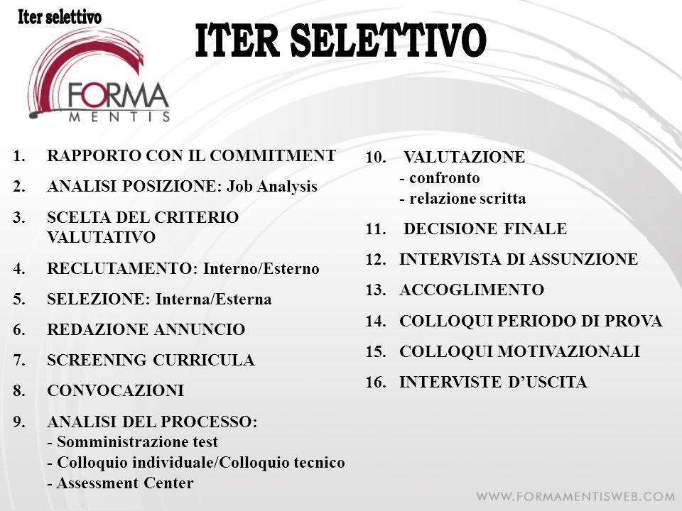 ITER SELETTIVO RAPPORTO CON IL COMMITMENT VALUTAZIONE