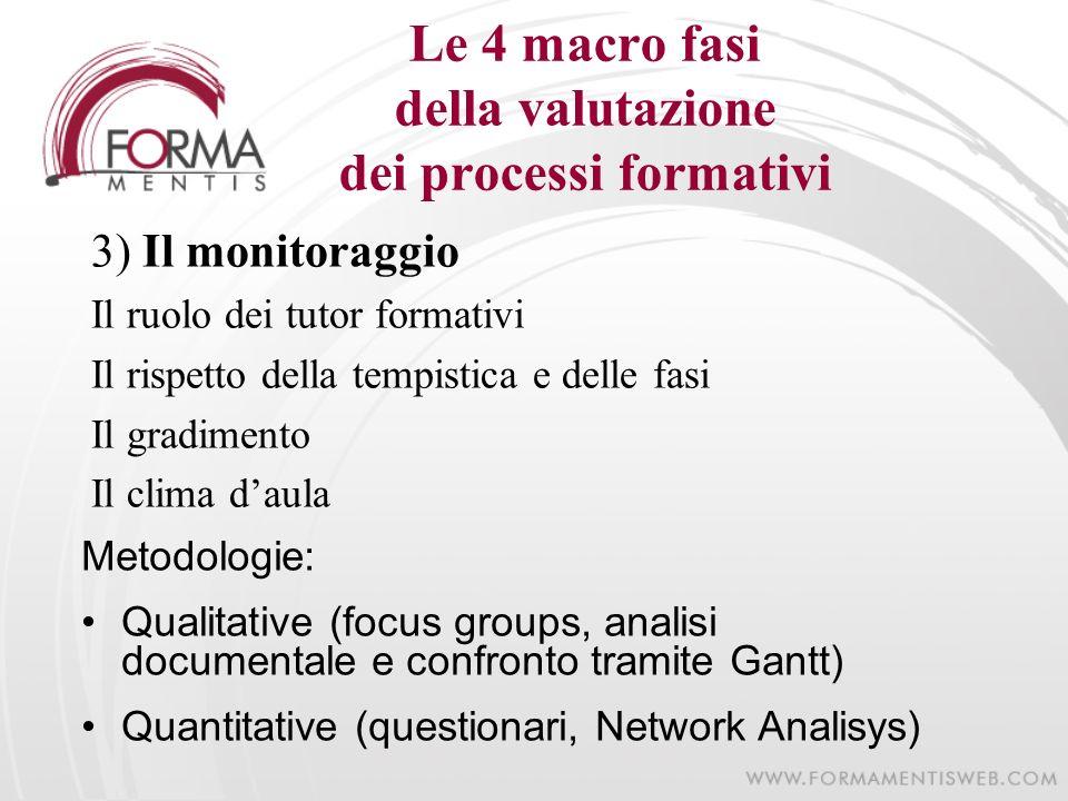 Le 4 macro fasi della valutazione dei processi formativi