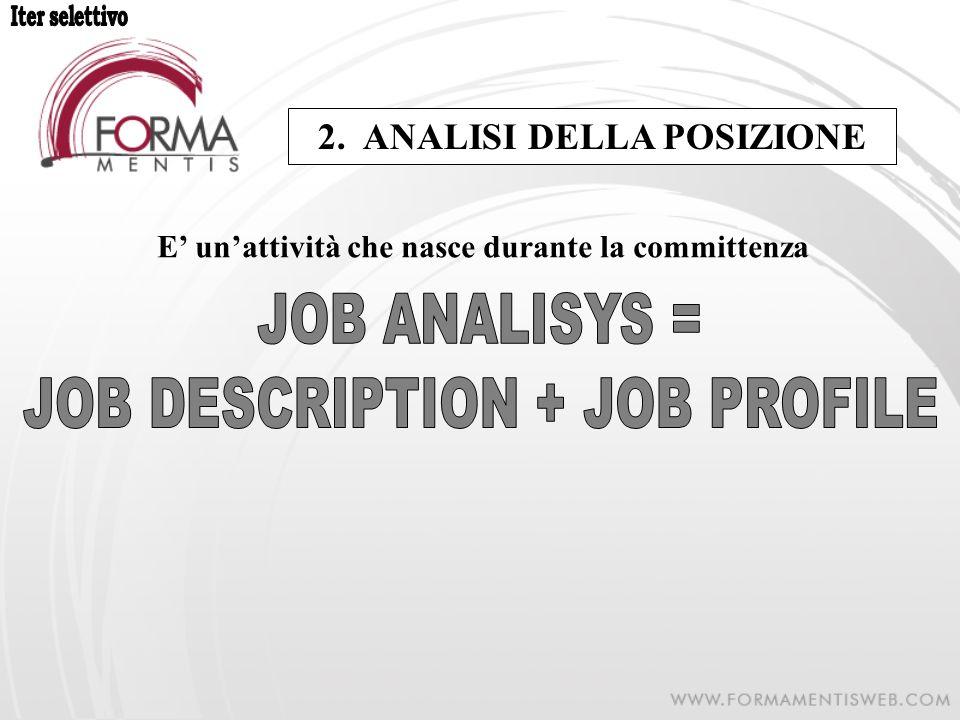 2. ANALISI DELLA POSIZIONE JOB DESCRIPTION + JOB PROFILE