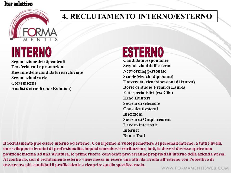 4. RECLUTAMENTO INTERNO/ESTERNO