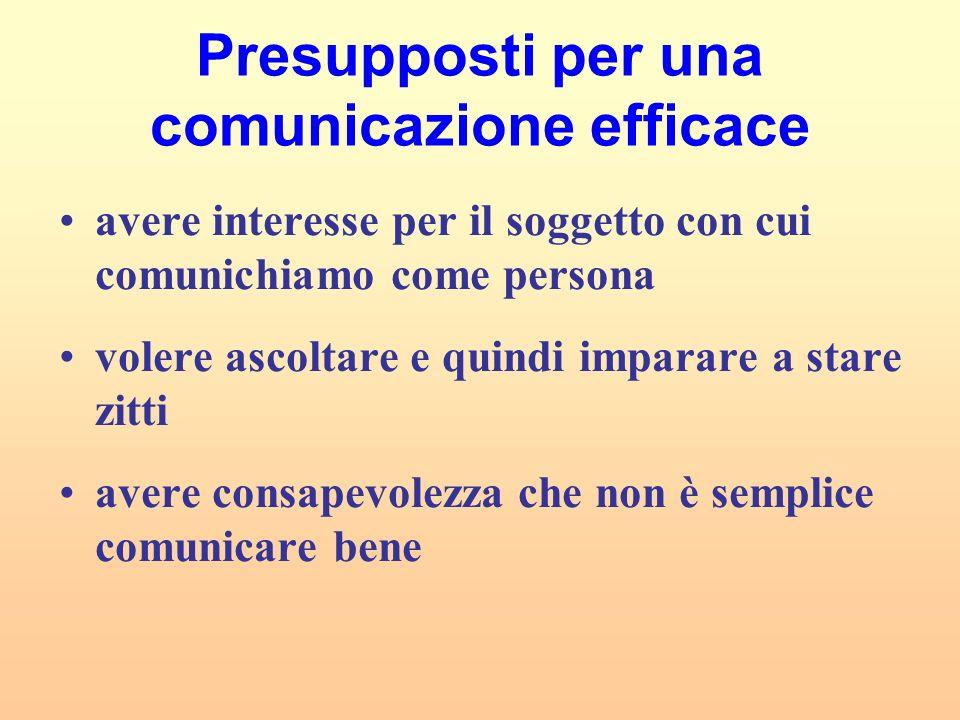 Presupposti per una comunicazione efficace