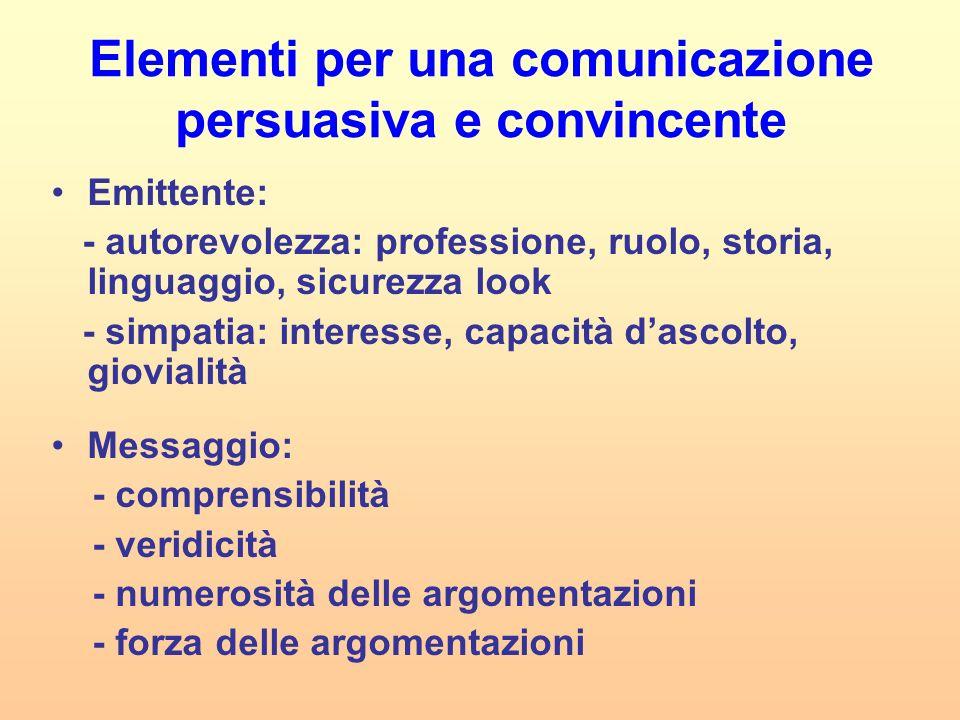 Elementi per una comunicazione persuasiva e convincente
