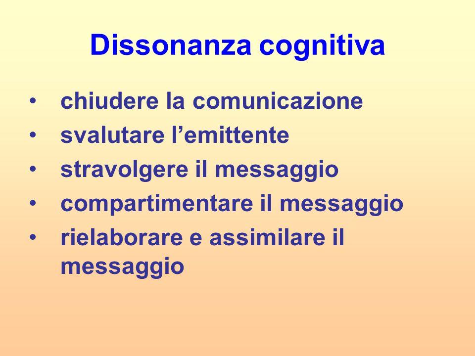 Dissonanza cognitiva chiudere la comunicazione svalutare l'emittente
