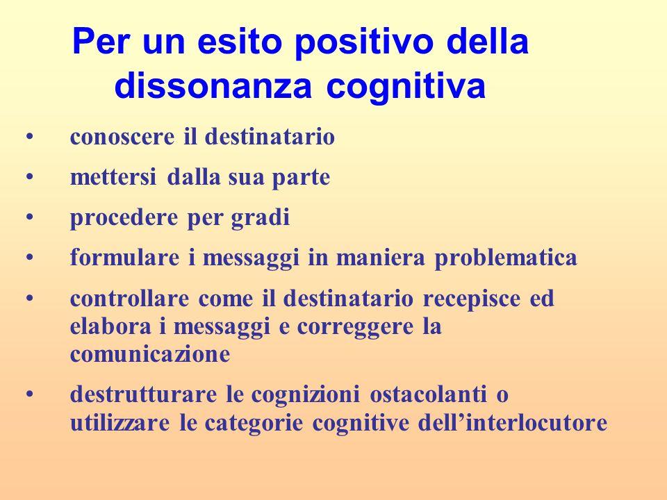 Per un esito positivo della dissonanza cognitiva