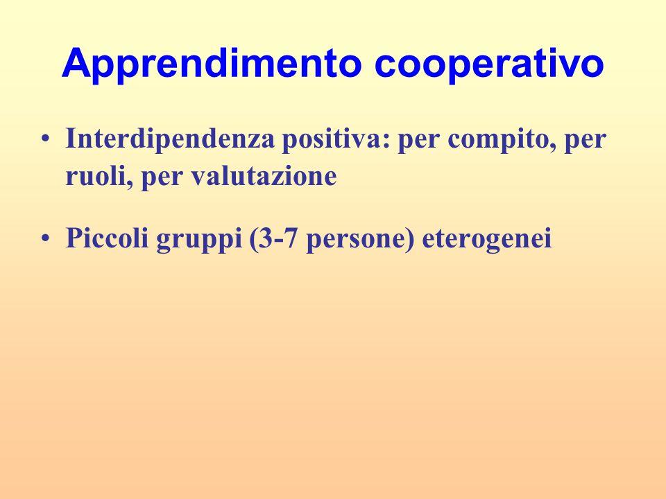 Apprendimento cooperativo