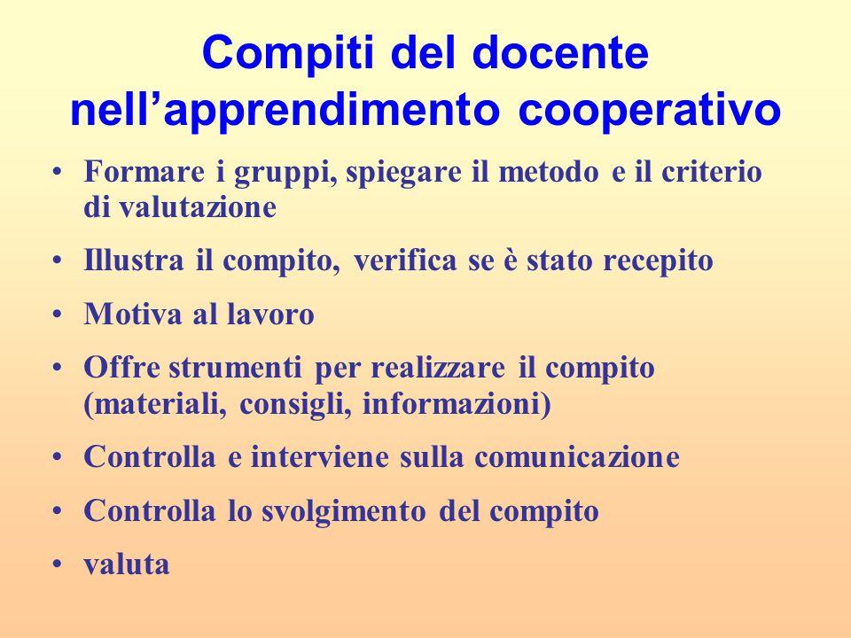 Compiti del docente nell'apprendimento cooperativo