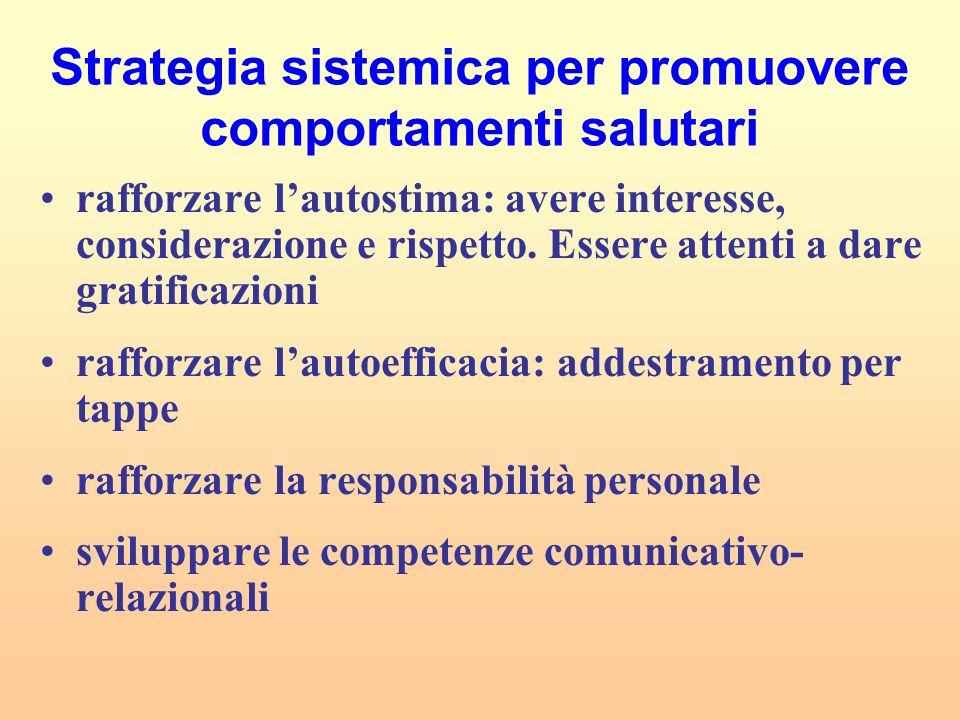 Strategia sistemica per promuovere comportamenti salutari