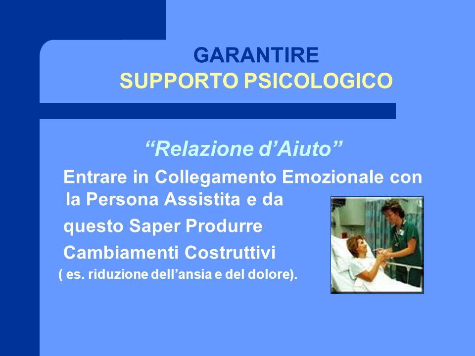 GARANTIRE SUPPORTO PSICOLOGICO Relazione d'Aiuto