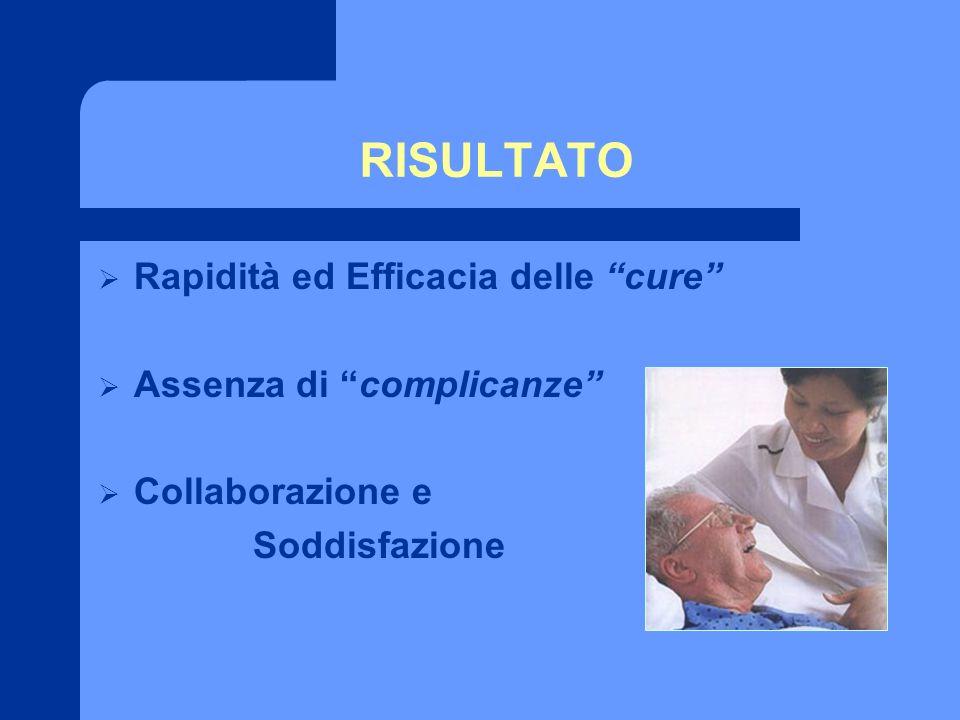 RISULTATO Rapidità ed Efficacia delle cure Assenza di complicanze