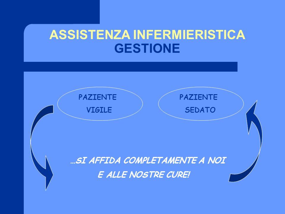 ASSISTENZA INFERMIERISTICA GESTIONE