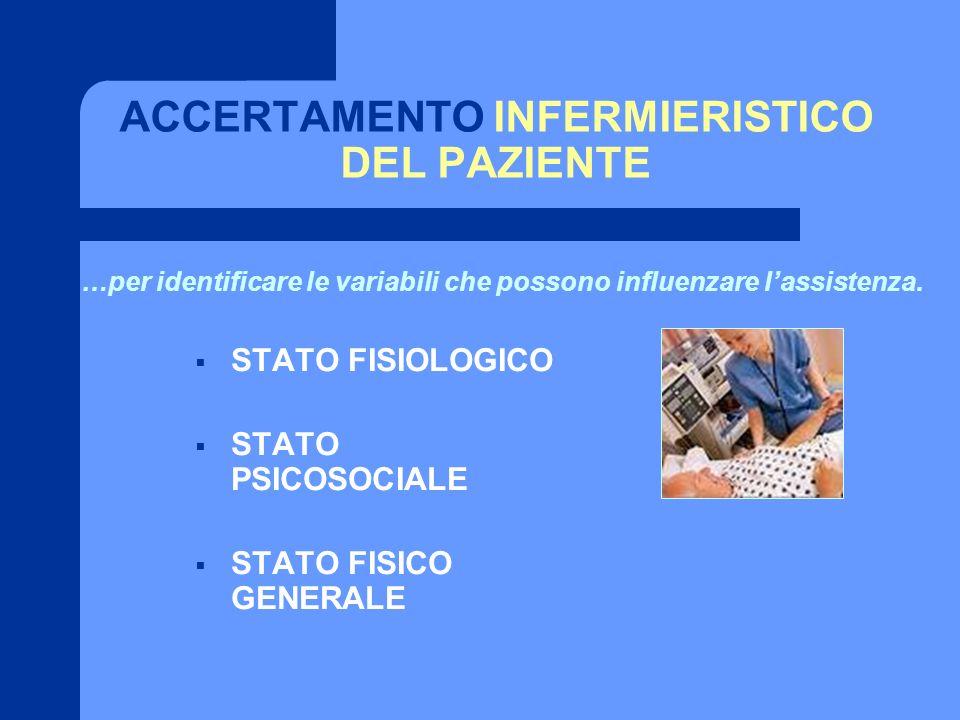 ACCERTAMENTO INFERMIERISTICO DEL PAZIENTE