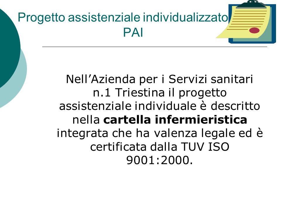 Progetto assistenziale individualizzato PAI