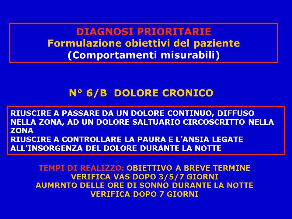 Formulazione obiettivi del paziente (Comportamenti misurabili)