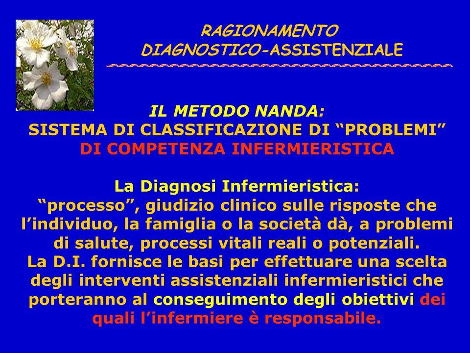 DIAGNOSTICO-ASSISTENZIALE