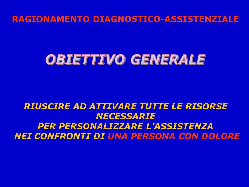 RAGIONAMENTO DIAGNOSTICO-ASSISTENZIALE