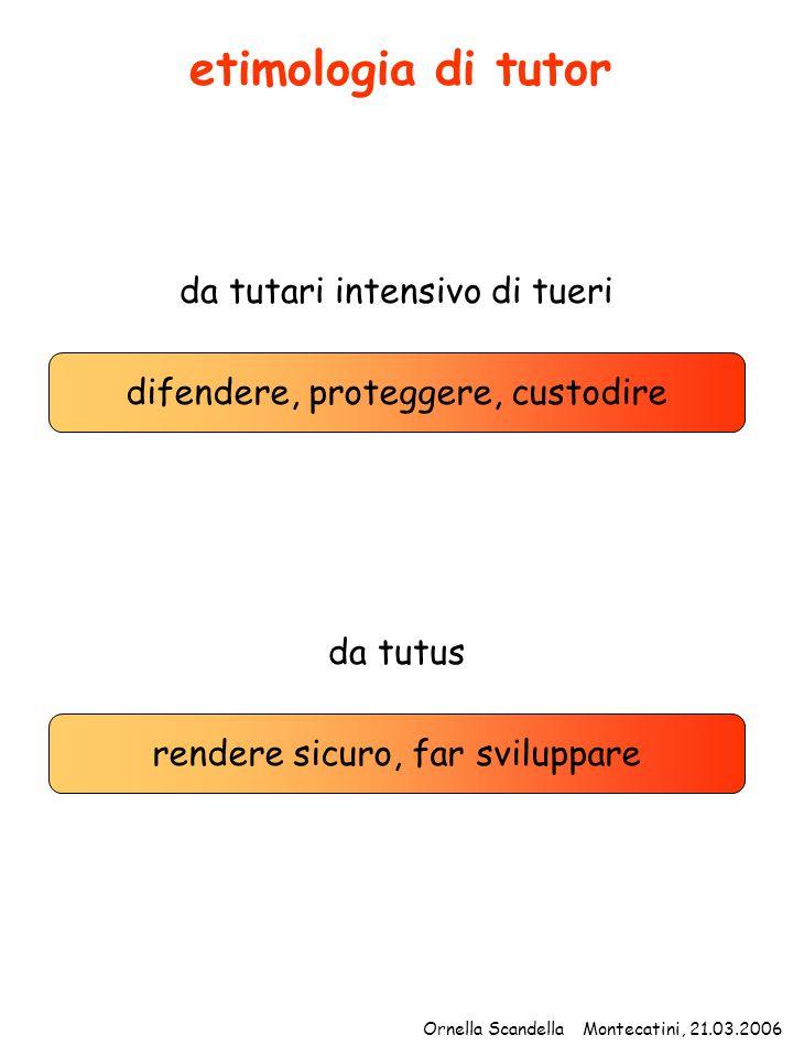 etimologia di tutor da tutari intensivo di tueri