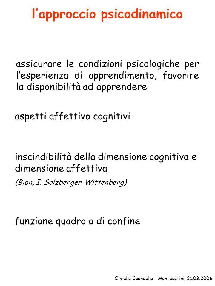 l'approccio psicodinamico