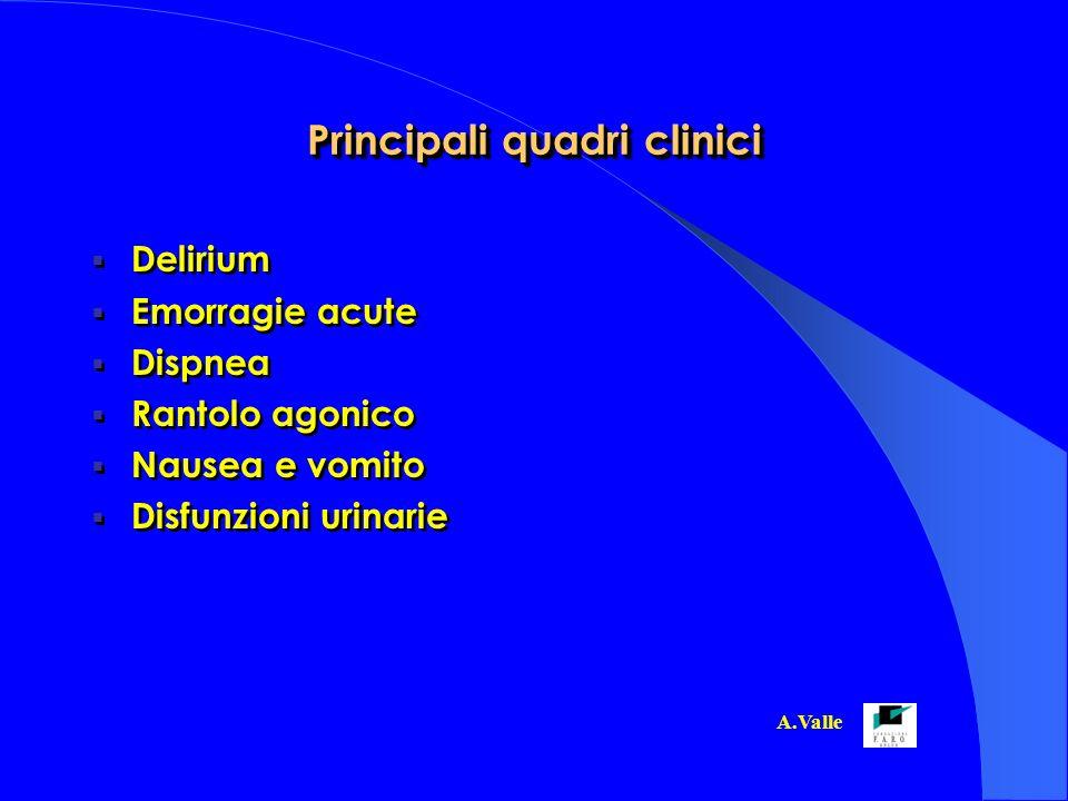 Principali quadri clinici
