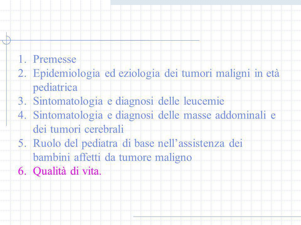 Premesse Epidemiologia ed eziologia dei tumori maligni in età pediatrica. Sintomatologia e diagnosi delle leucemie.