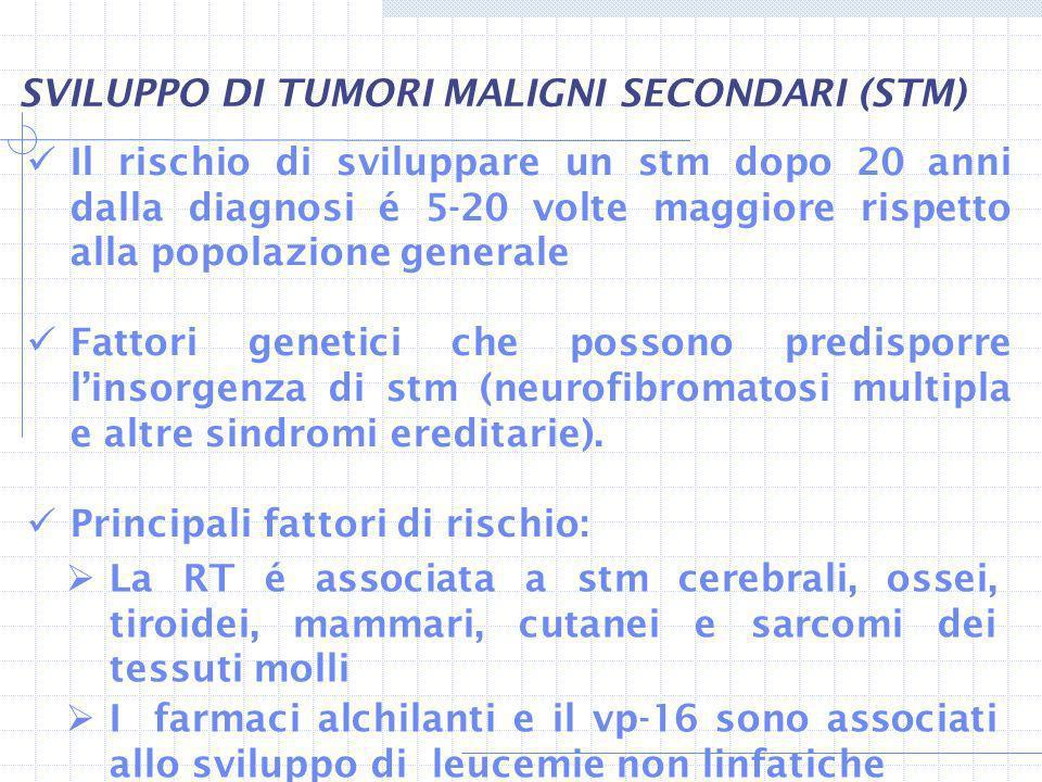 SVILUPPO DI TUMORI MALIGNI SECONDARI (STM)