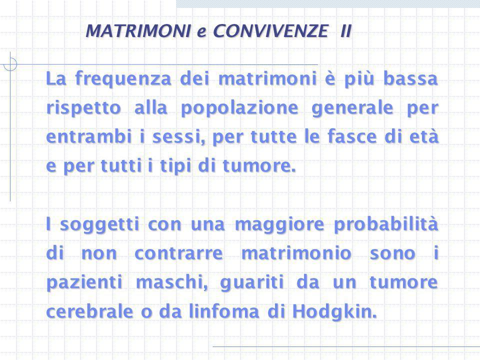 MATRIMONI e CONVIVENZE II